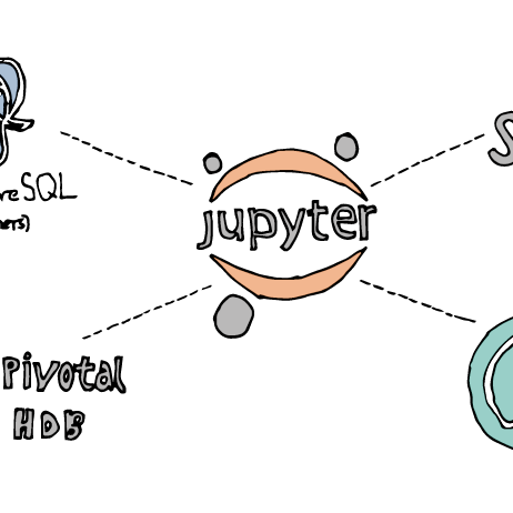 sql_magic: Jupyter Magic for Apache Spark and SQL databases
